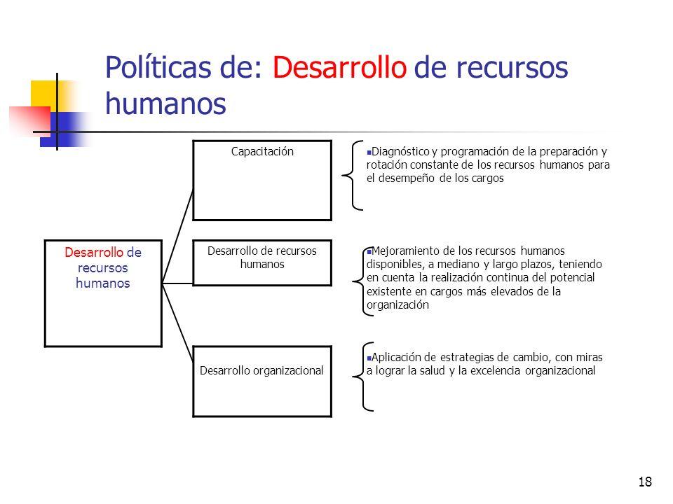 18 Capacitación Diagnóstico y programación de la preparación y rotación constante de los recursos humanos para el desempeño de los cargos Desarrollo d