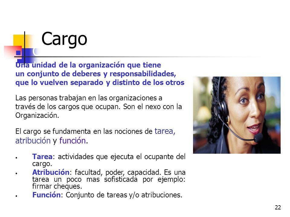 22 Cargo CARGO Las personas trabajan en las organizaciones a través de los cargos que ocupan. El cargo se fundamenta en las nociones de tarea, atribuc