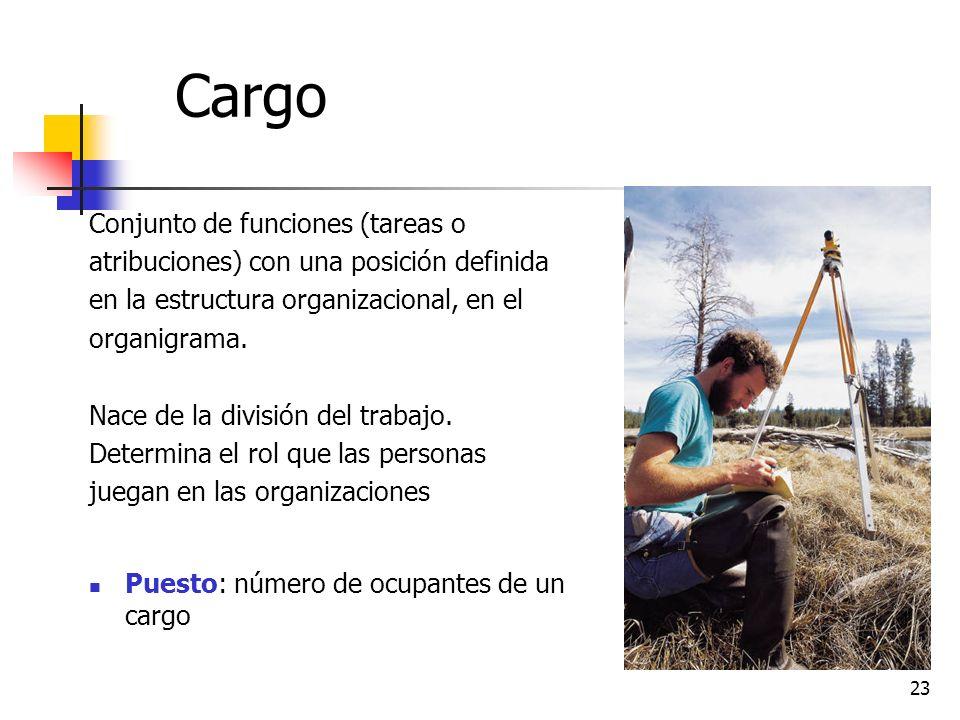 23 Cargo Conjunto de funciones (tareas o atribuciones) con una posición definida en la estructura organizacional, en el organigrama. Nace de la divisi