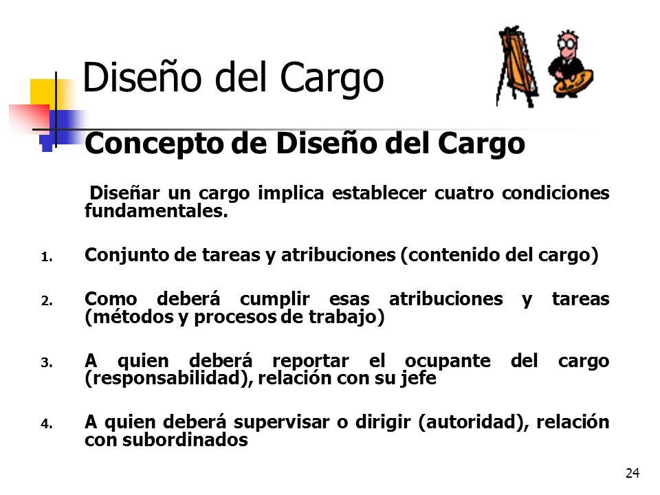 24 Diseño del Cargo Concepto de Diseño del Cargo Diseñar un cargo implica establecer cuatro condiciones fundamentales. 1. Conjunto de tareas y atribuc