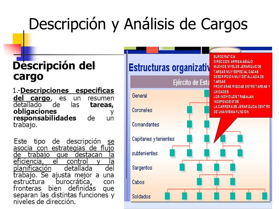 27 Descripción y Análisis de Cargos Descripción del cargo 1.-Descripciones especificas del cargo, es un resumen detallado de las tareas, obligaciones