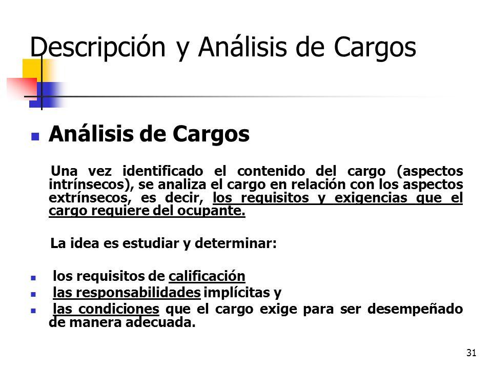 31 Descripción y Análisis de Cargos Análisis de Cargos Una vez identificado el contenido del cargo (aspectos intrínsecos), se analiza el cargo en rela