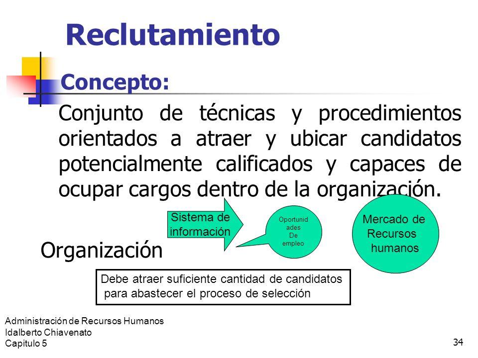 34 Reclutamiento Concepto: Conjunto de técnicas y procedimientos orientados a atraer y ubicar candidatos potencialmente calificados y capaces de ocupa