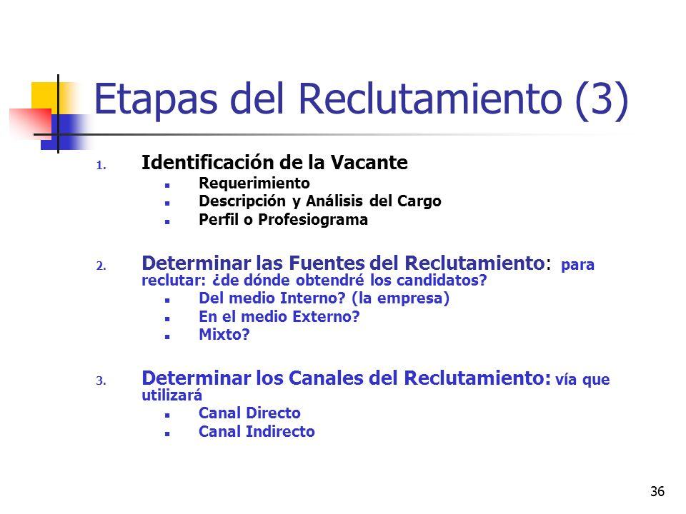 36 Etapas del Reclutamiento (3) 1. Identificación de la Vacante Requerimiento Descripción y Análisis del Cargo Perfil o Profesiograma 2. Determinar la