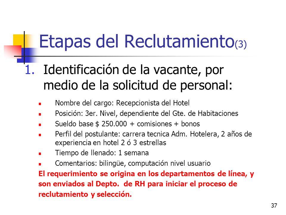 37 Etapas del Reclutamiento (3) 1.Identificación de la vacante, por medio de la solicitud de personal: Nombre del cargo: Recepcionista del Hotel Posic