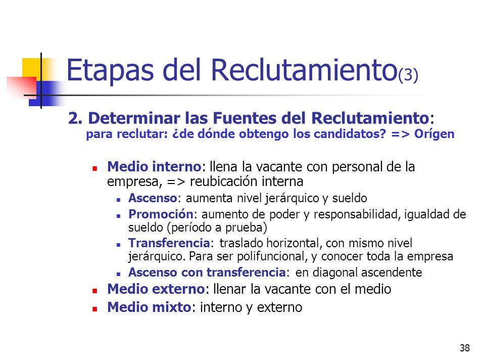 38 Etapas del Reclutamiento (3) 2. Determinar las Fuentes del Reclutamiento: para reclutar: ¿de dónde obtengo los candidatos? => Orígen Medio interno: