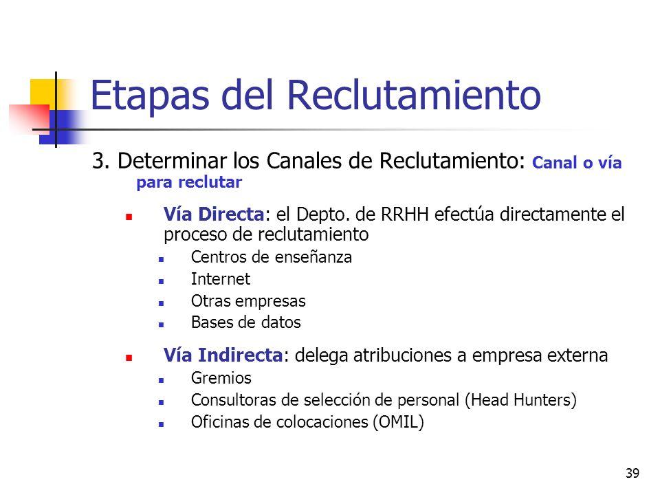 39 Etapas del Reclutamiento 3. Determinar los Canales de Reclutamiento: Canal o vía para reclutar Vía Directa: el Depto. de RRHH efectúa directamente
