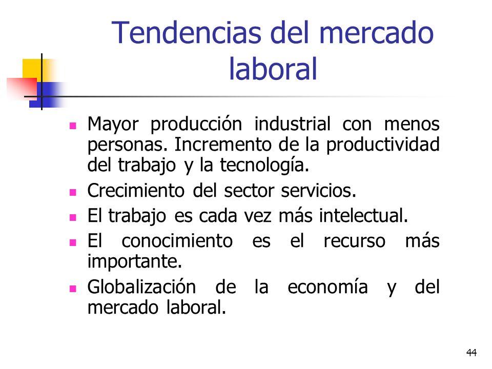 44 Tendencias del mercado laboral Mayor producción industrial con menos personas. Incremento de la productividad del trabajo y la tecnología. Crecimie