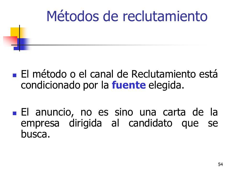 54 Métodos de reclutamiento El método o el canal de Reclutamiento está condicionado por la fuente elegida. El anuncio, no es sino una carta de la empr