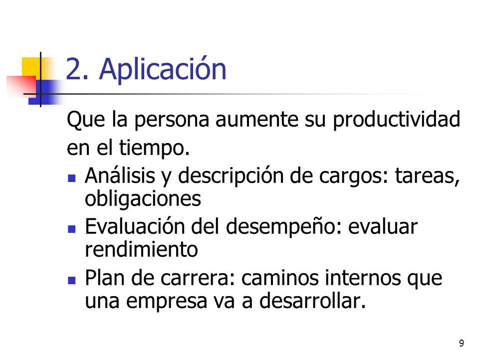 9 2. Aplicación Que la persona aumente su productividad en el tiempo. Análisis y descripción de cargos: tareas, obligaciones Evaluación del desempeño: