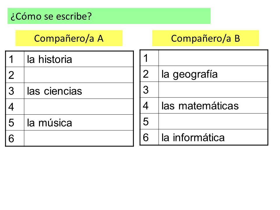 ¿Cómo se escribe? 1la historia 2 3las ciencias 4 5la música 6 1 2la geografía 3 4las matemáticas 5 6la informática Compañero/a ACompañero/a B