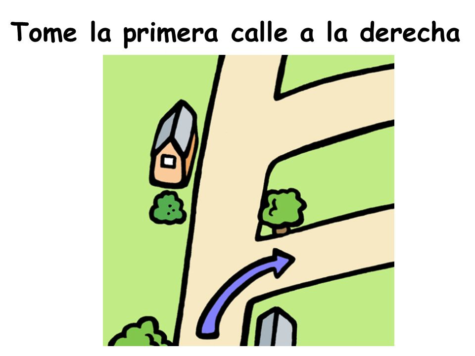 Ordinal numbers 1 st = la primera 2 nd = la segunda 3 rd = la tercera So how would you say the 1 st on the right? La primera a la derecha