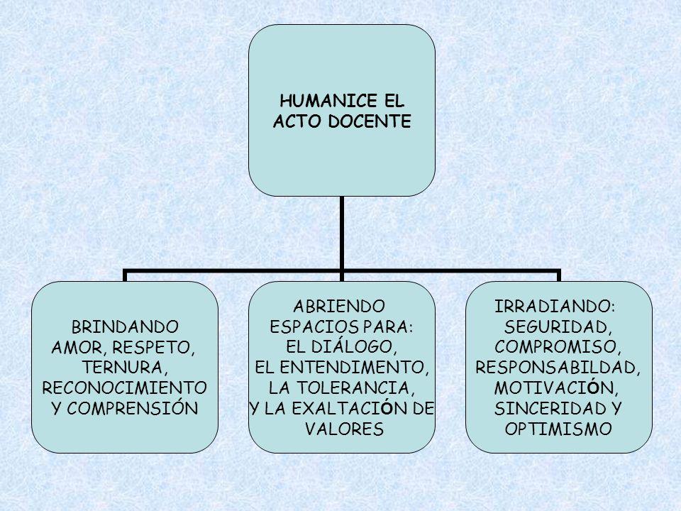 HUMANICE EL ACTO DOCENTE BRINDANDO AMOR, RESPETO, TERNURA, RECONOCIMIENTO Y COMPRENSIÓN ABRIENDO ESPACIOS PARA: EL DIÁLOGO, EL ENTENDIMENTO, LA TOLERA