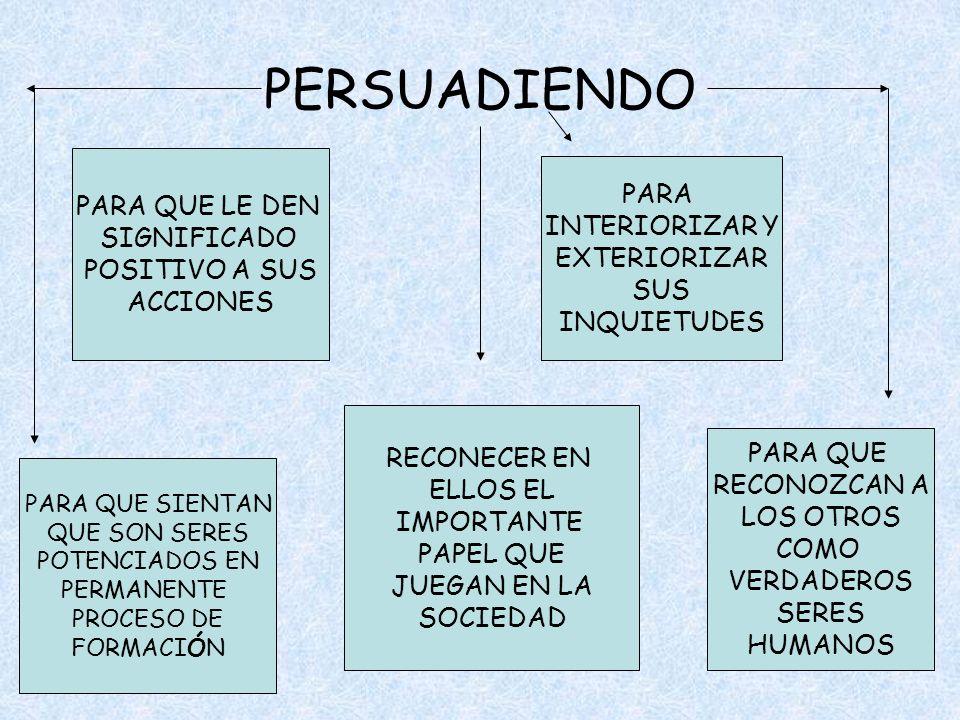 PAPEL HUMANO DEL DOCENTE ELEVAR LA AUTOESTIMA, LA AUTOIMAGEN Y EL AUTOCONCEPTO A LOS ESTUDIANTES PERMITIRLES SENTIRSE IMPORTANTES, ÚTILES Y COMPROMETIDOS DARLE SIGNIFICADO POSITIVO A LAS ACCIONES DE SU PERSONALIDAD, HABILIDADES, DESTREZAS, ACTITUDES, DESEOS Y SUEÑOS