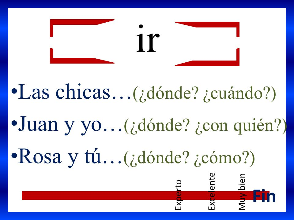 ir Las chicas… (¿dónde? ¿cuándo?) Juan y yo… (¿dónde? ¿con quién?) Rosa y tú… (¿dónde? ¿cómo?) Fin ExpertoExcelenteMuy bien