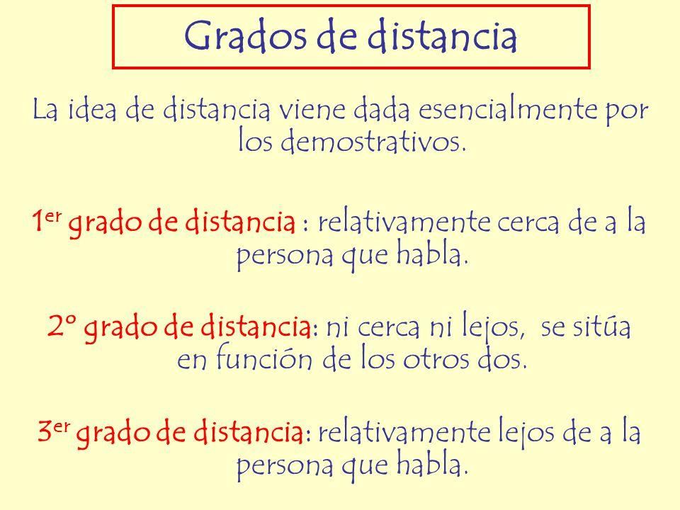 La idea de distancia viene dada esencialmente por los demostrativos. 1 er grado de distancia : relativamente cerca de a la persona que habla. 2º grado