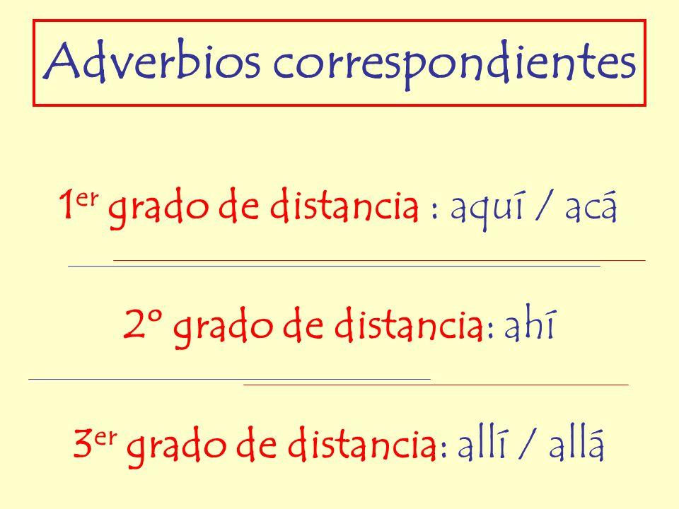 1 er grado de distancia : aquí / acá 2º grado de distancia: ahí 3 er grado de distancia: allí / allá Adverbios correspondientes