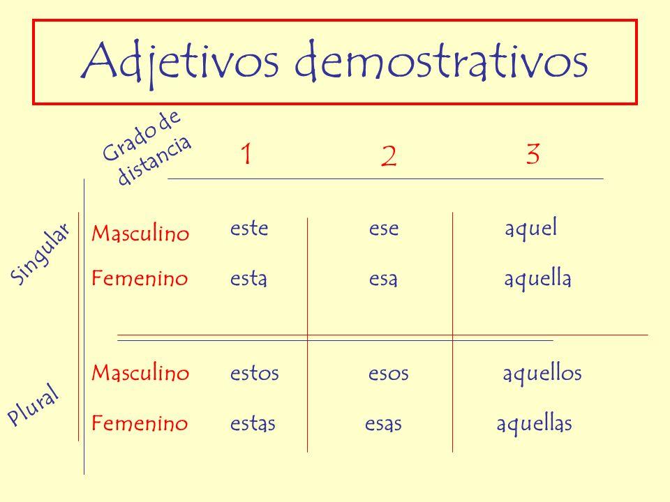 Adjetivos demostrativos Grado de distancia 13 2 Masculino Femenino Masculino Femenino Singular Plural este ese aquel esta esa aquella estos esos aquel