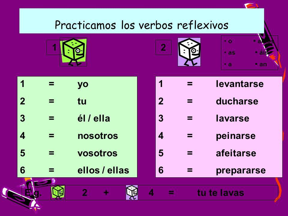 Practicamos los verbos reflexivos 12 1=yo 2=tu 3=él / ella 4=nosotros 5=vosotros 6=ellos / ellas 1=levantarse 2=ducharse 3=lavarse 4=peinarse 5=afeita