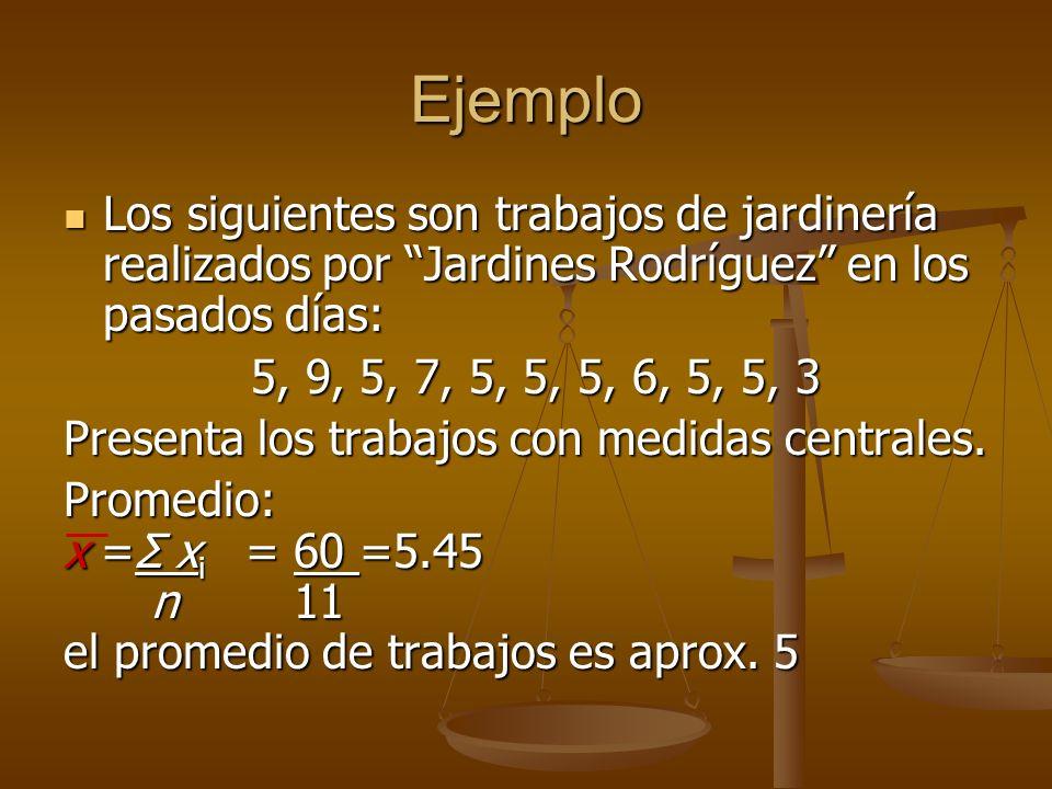 Ejemplo Los siguientes son trabajos de jardinería realizados por Jardines Rodríguez en los pasados días: Los siguientes son trabajos de jardinería realizados por Jardines Rodríguez en los pasados días: 5, 9, 5, 7, 5, 5, 5, 6, 5, 5, 3 Presenta los trabajos con medidas centrales.