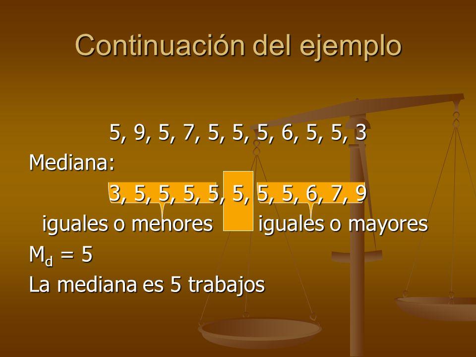 Continuación del ejemplo 5, 9, 5, 7, 5, 5, 5, 6, 5, 5, 3 Mediana: 3, 5, 5, 5, 5, 5, 5, 5, 6, 7, 9 iguales o menores iguales o mayores Md = 5 La mediana es 5 trabajos