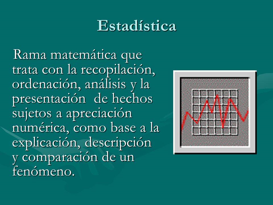 Resumen de conceptos y términos básicos Por prof. Eugenio Skerrett Para el curso Principios de Estadística