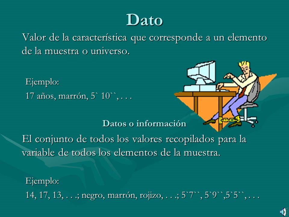 Variable Característica de interés de cada elemento de una muestra o universo. Característica de interés de cada elemento de una muestra o universo.Ej