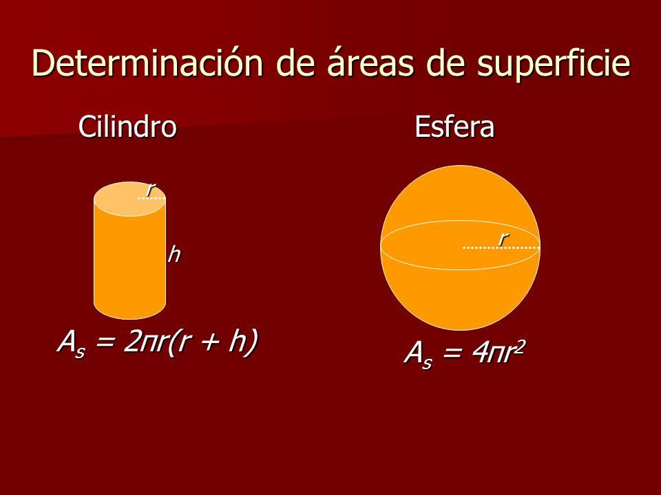 Determinación de áreas de superficie Cilindro h r A s = 2πr(r + h) Esfera r A s = 4πr 2