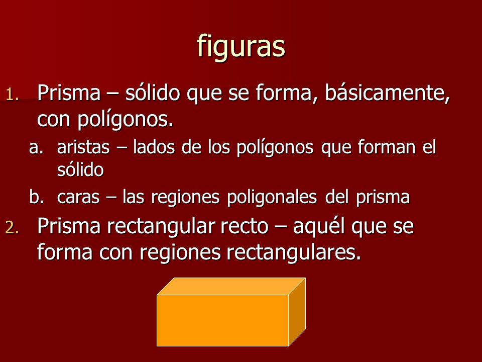 figuras 1. Prisma – sólido que se forma, básicamente, con polígonos. a.aristas – lados de los polígonos que forman el sólido b.caras – las regiones po