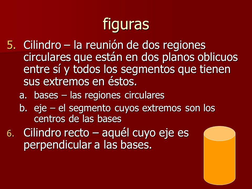 figuras 5.Cilindro – la reunión de dos regiones circulares que están en dos planos oblicuos entre sí y todos los segmentos que tienen sus extremos en