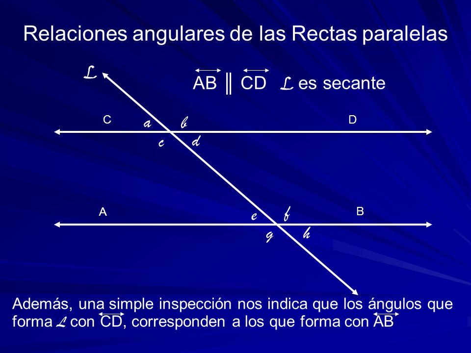 A C Además, una simple inspección nos indica que los ángulos que forma L con CD, corresponden a los que forma con AB Relaciones angulares de las Recta