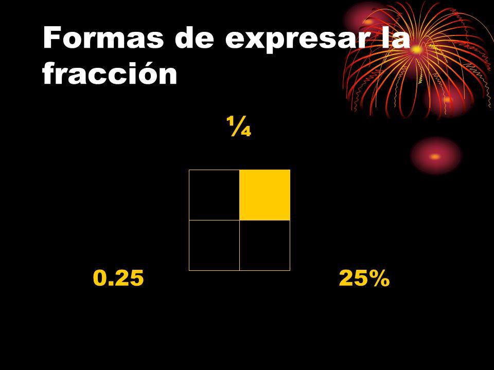Porcientos En la expresión de porcientos, el símbolo % es un arreglo de los dígitos 1, 0, 0 del cien.