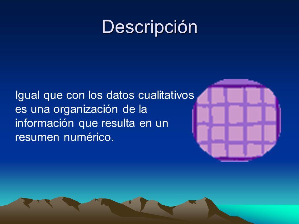 Descripción Igual que con los datos cualitativos es una organización de la información que resulta en un resumen numérico.