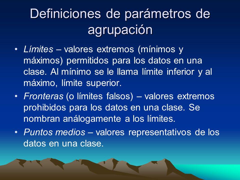 Definiciones de parámetros de agrupación Límites – valores extremos (mínimos y máximos) permitidos para los datos en una clase.