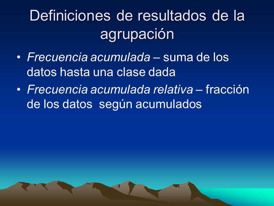 Definiciones de resultados de la agrupación Frecuencia acumulada – suma de los datos hasta una clase dada Frecuencia acumulada relativa – fracción de los datos según acumulados