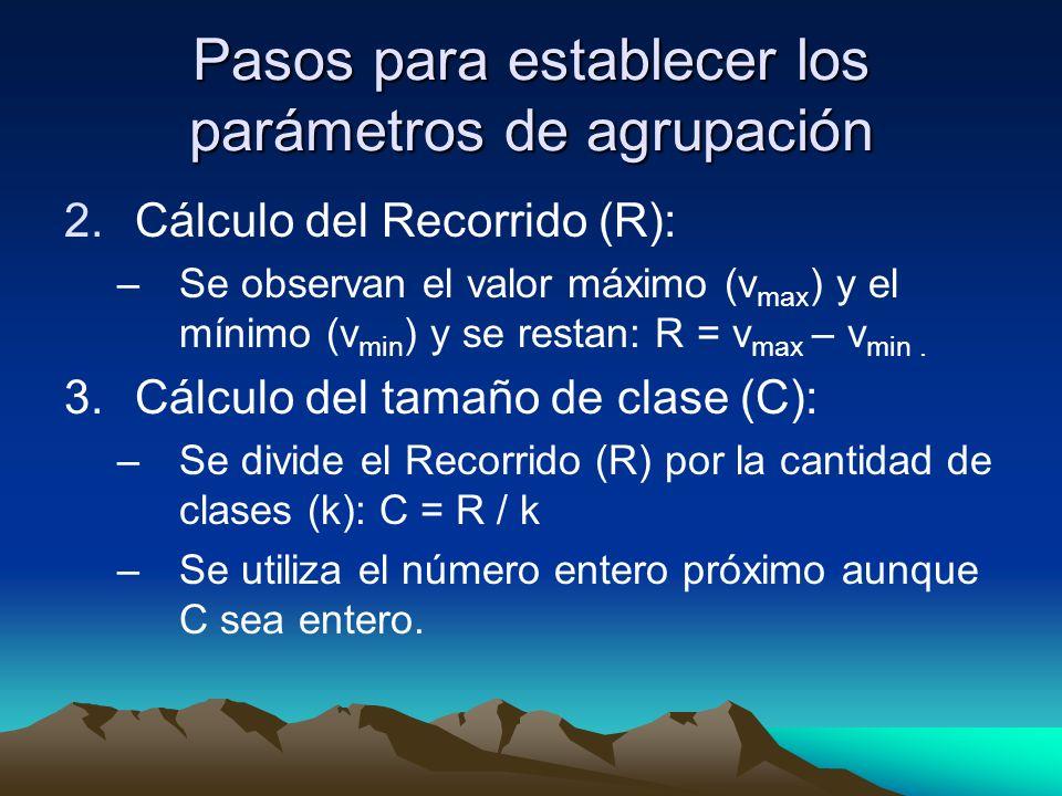 Pasos para establecer los parámetros de agrupación 2.Cálculo del Recorrido (R): –Se observan el valor máximo (v max ) y el mínimo (v min ) y se restan: R = v max – v min.