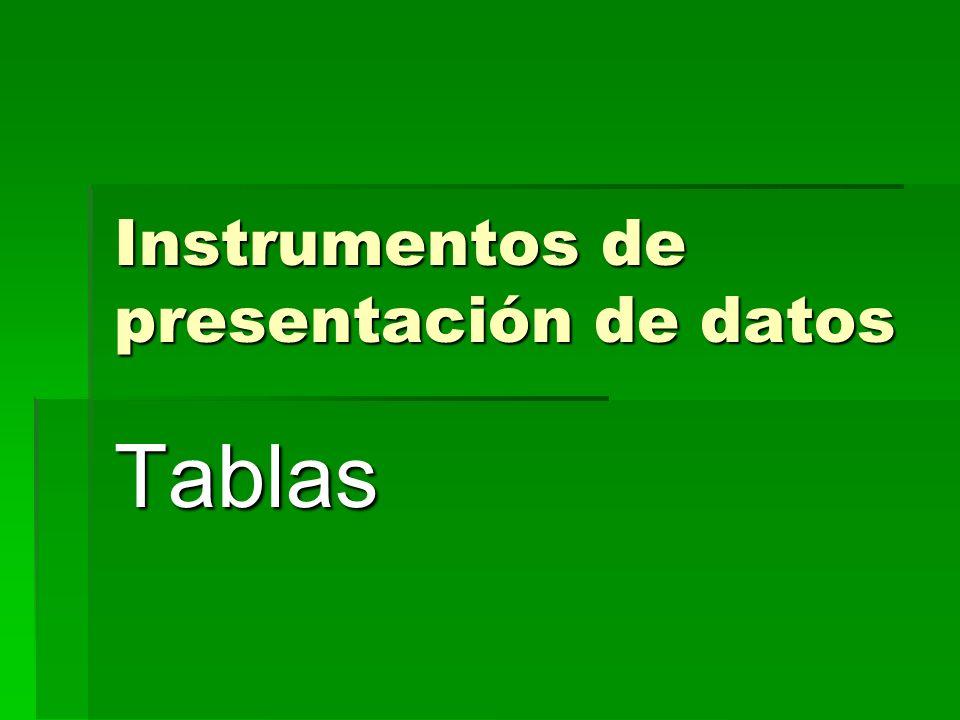 Instrumentos de presentación de datos Tablas