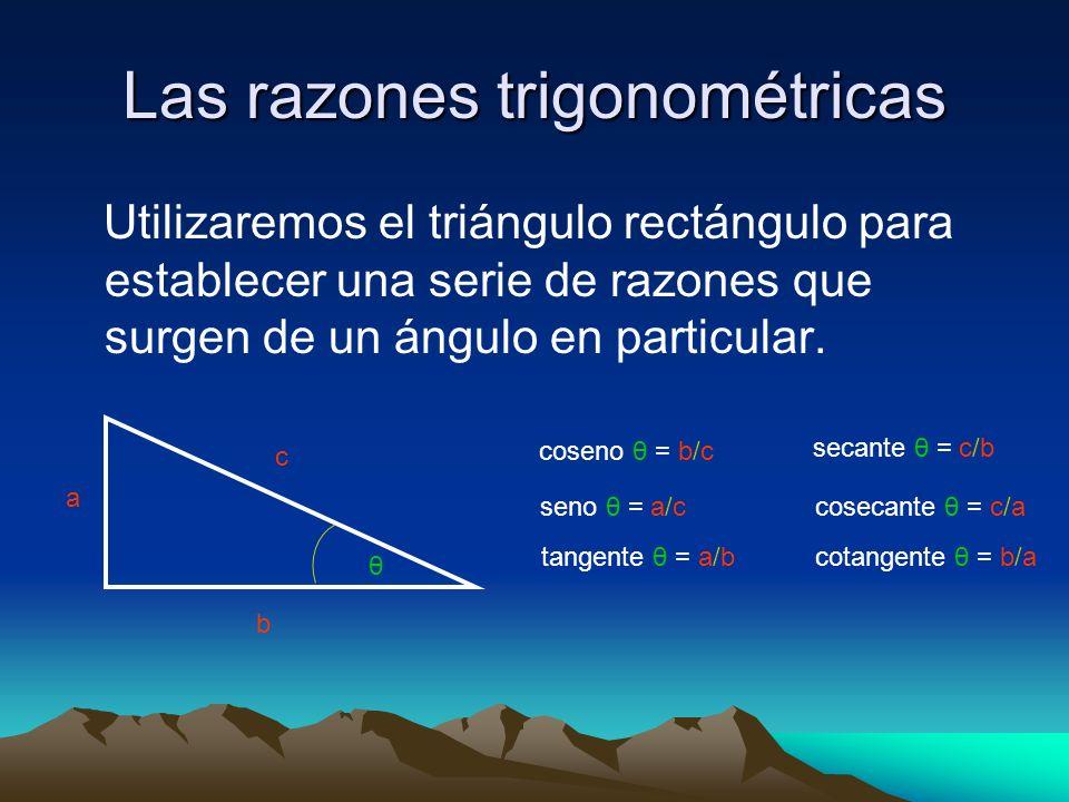 Trigonometría Hace énfasis en la medida más que en la forma o posición del ángulo. Lo designa utilizando letras minúsculas del alfabeto griego (θ,α,β,