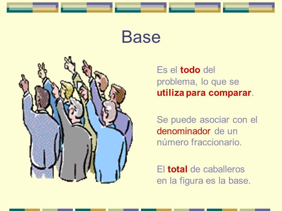 Base Es el todo del problema, lo que se utiliza para comparar.