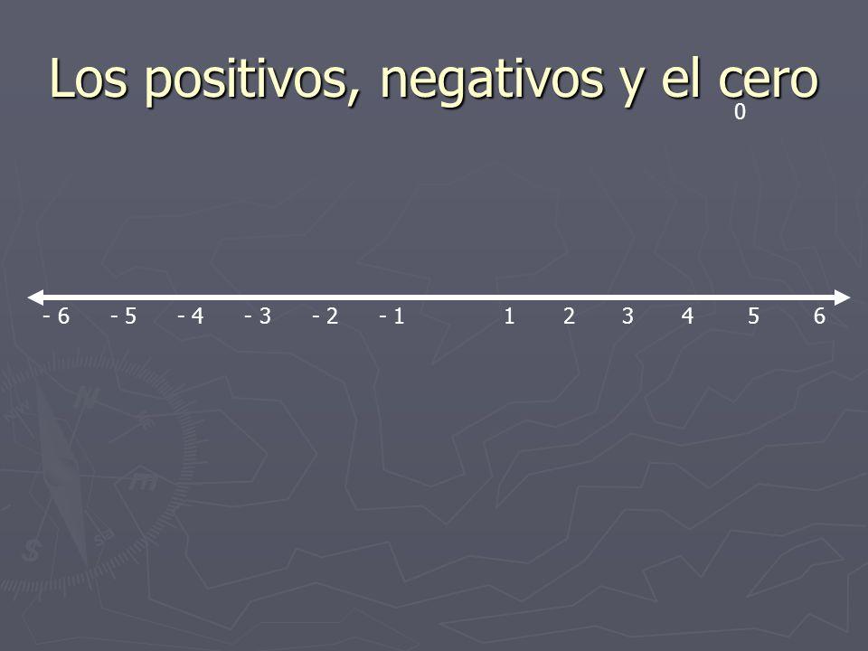 Los positivos, negativos y el cero 1 2 3 4 5 6 - 6 - 5 - 4 - 3 - 2 - 1 0