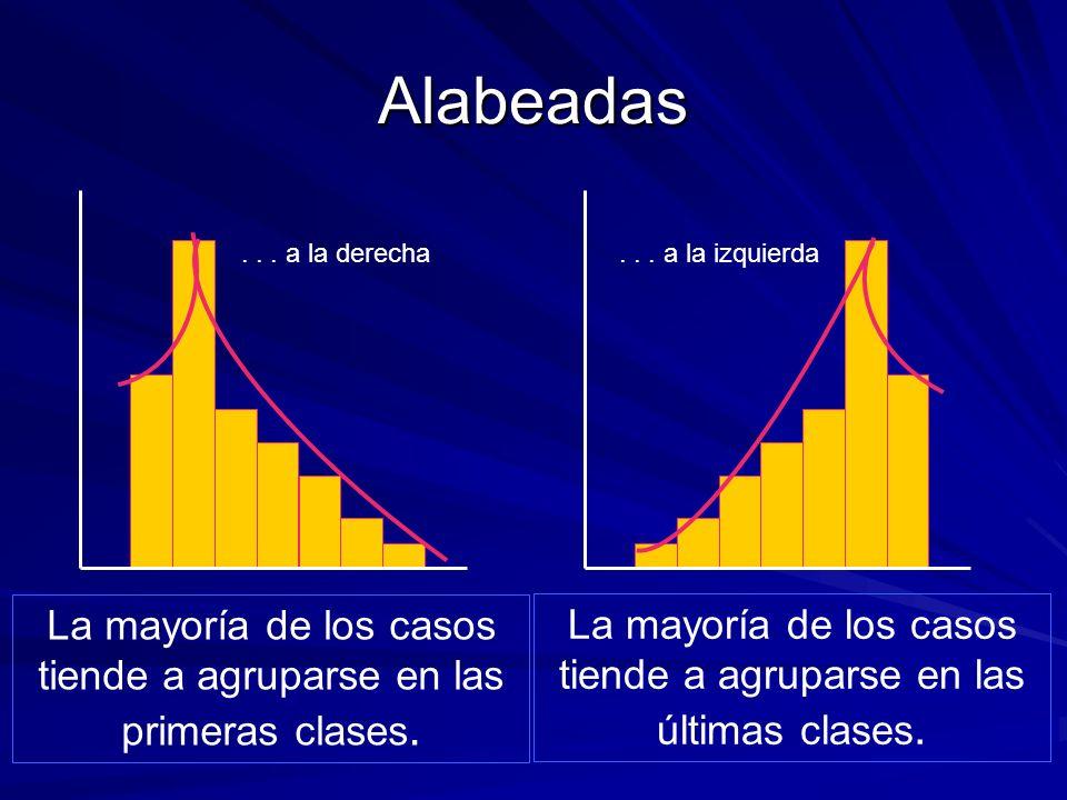 Tipos de distribuciones en base del histograma Por Eugenio Skerrett