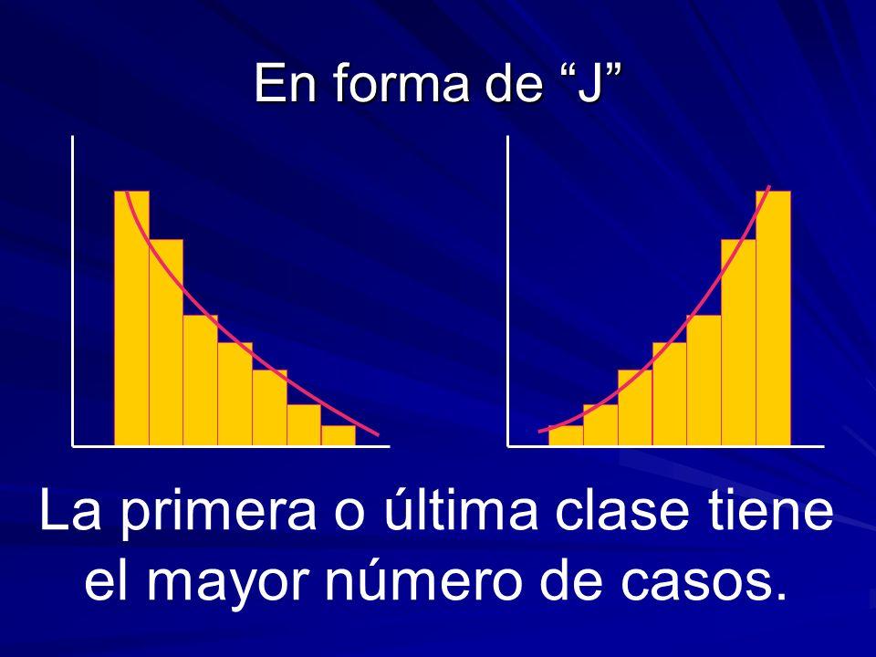 Alabeadas La mayoría de los casos tiende a agruparse en las primeras clases. La mayoría de los casos tiende a agruparse en las últimas clases.... a la