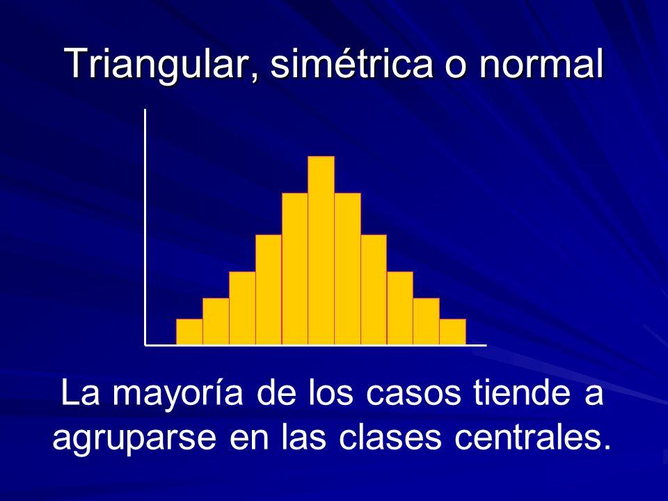 En forma de J La primera o última clase tiene el mayor número de casos.