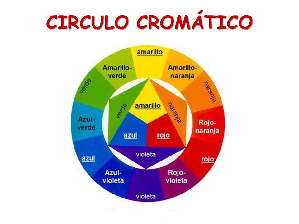 MODELO DE COLOR RYB (Red, Yellow, Blue = Rojo, amarillo, azul)
