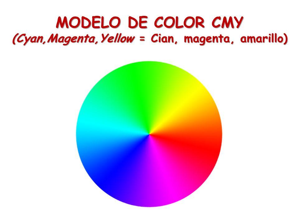 MODELO DE COLOR CMY Mezcla de colores sustractivos