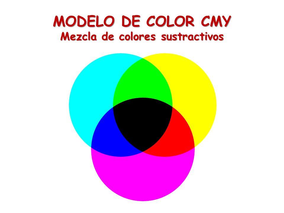 MODELO DE COLOR CMYK (Cyan, Magenta, Yellow, Key = Cian, magenta, amarillo, negro)