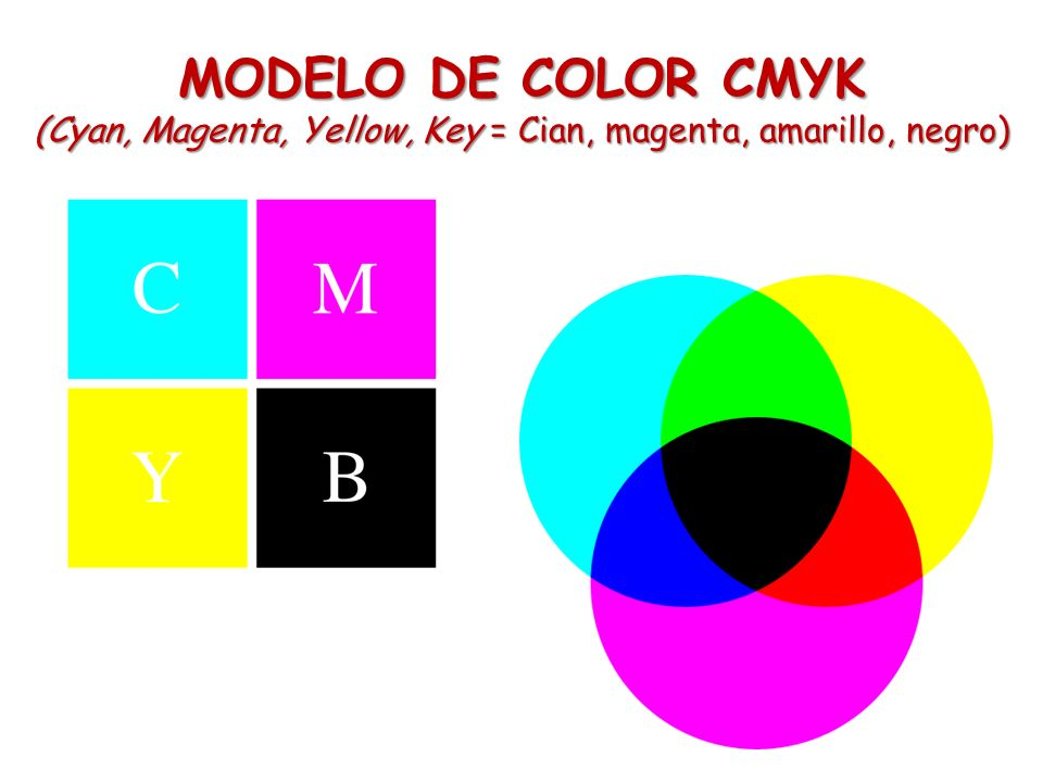 El color como lo percibimos se mezcla de dos formas: Mezcla Aditiva Mezcla Sustractiva