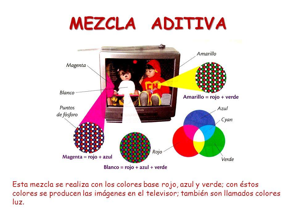 MEZCLA SUSTRACTIVA Llamados colores pigmento magenta (rojo – azulado), cyan (azul – verdoso) y amarillo.
