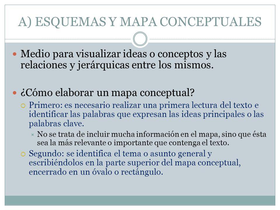 A) ESQUEMAS Y MAPA CONCEPTUALES Medio para visualizar ideas o conceptos y las relaciones y jerárquicas entre los mismos. ¿Cómo elaborar un mapa concep