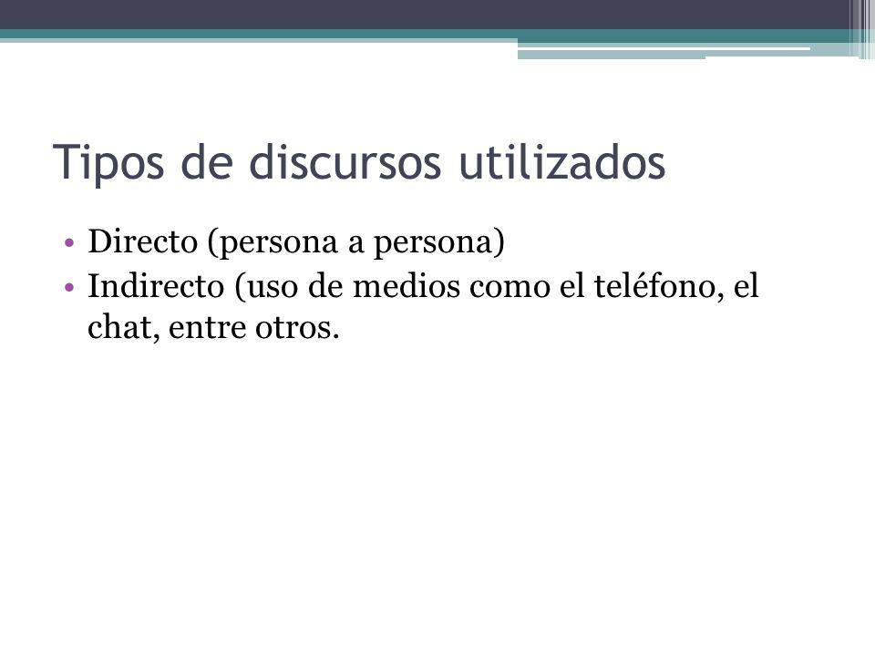 Tipos de discursos utilizados Directo (persona a persona) Indirecto (uso de medios como el teléfono, el chat, entre otros.